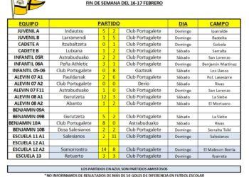 resultados-liga-amistosos-futbol-base-club-portugalete-16-17-feb-2019