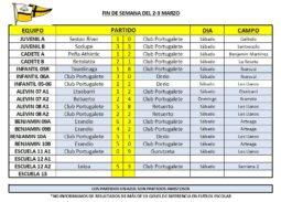 resultados-club-portugalete-futbol-base-190302