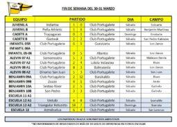 resultados-club-portugalete-futbol-base-190330