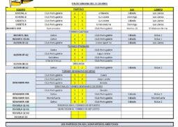 resultados-club-portugalete-futbol-base-190427