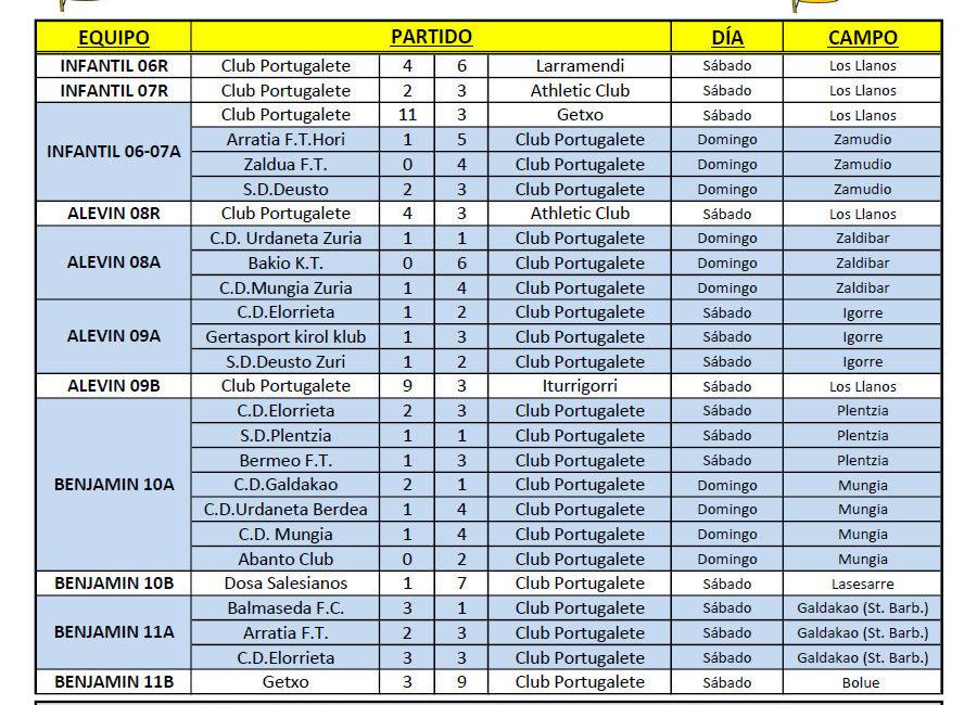 resultados-partidos-futbol-escolar_v190928