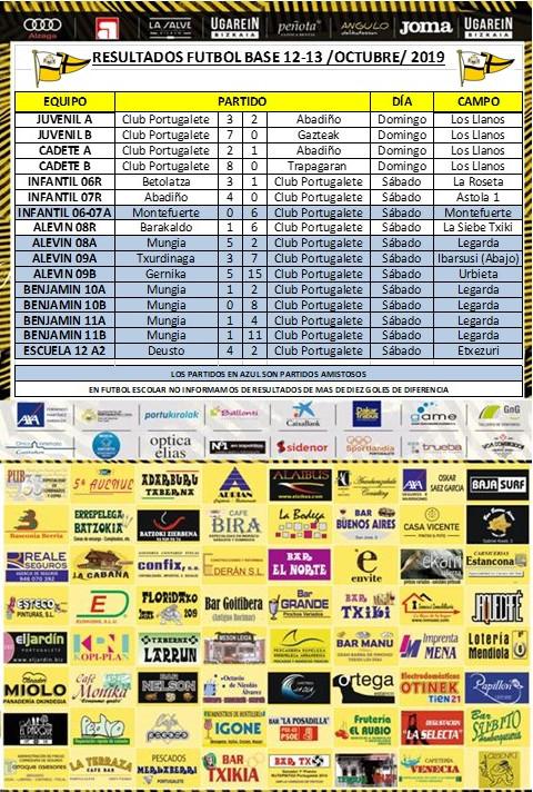 Resultados-partidos-v191012-cartel-2