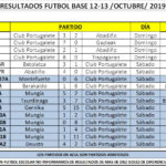 Resultados-partidos-v191012-soloresultados