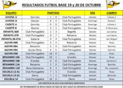 resultados-partidos-futbol-base_v191019-soloresultados