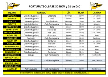 Horarios-partidos-PORTUBASE-191130-cuadro