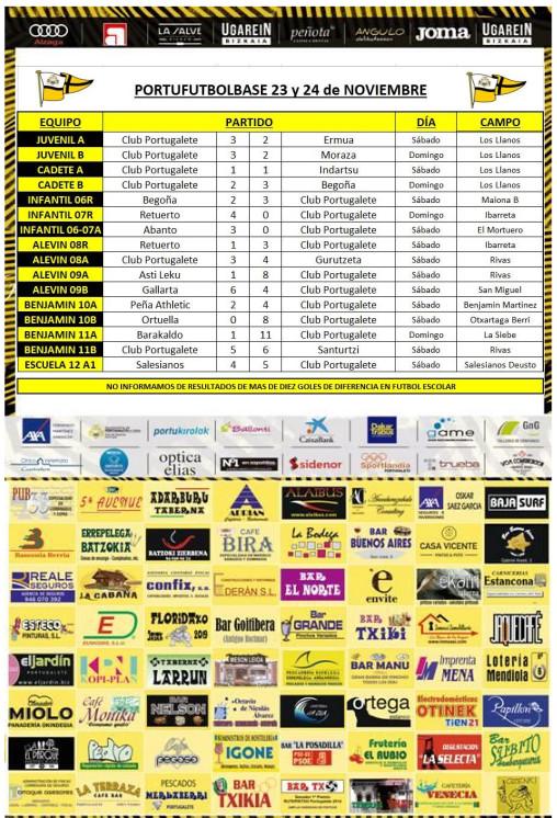 resultados-partidos191123-cartel