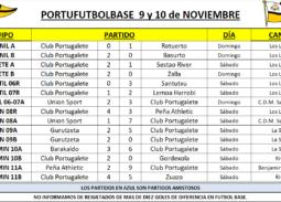 resultadospartidos-futbol-base-191109-cuadro