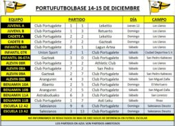resultados-portubase-191214