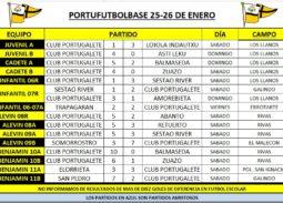 resultados-portubase-200125-cuadro