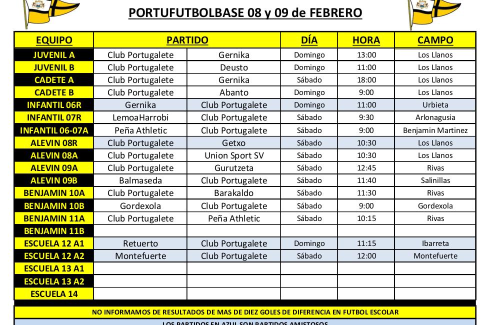 horarios-portubase-20200208