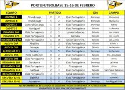 resultados-partidos-portubase-200215-cuadro