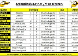 resultados-portubase-010220-cuadro