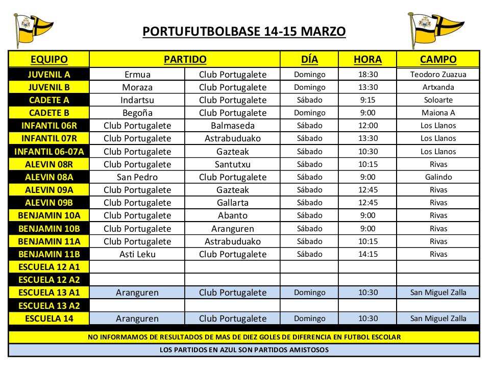 horarios-campos-portubase-14-15-03-2020-cuadro-1